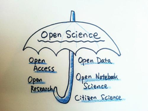 open-science