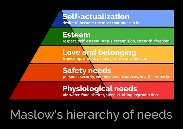 Maslows-Hierarchy-of-Needs-1